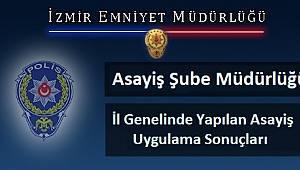 İzmir İl Genelinde Yapılan Asayiş Uygulamaları Kapsamında