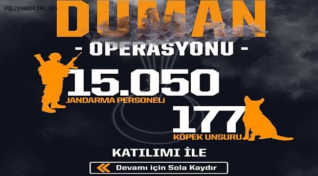 """""""Türkiye Müşterek Duman Uygulaması"""" Başarılı Bir Şekilde Sonuçlandırıldı"""