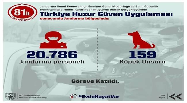 Türkiye Huzur ve Güven Uygulaması